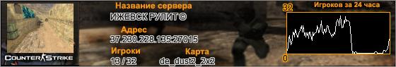 37.230.228.135:27015